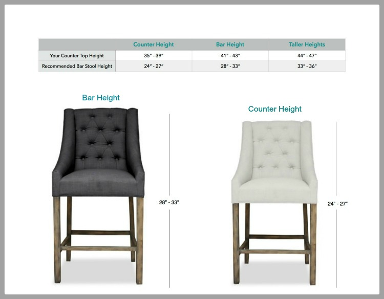 Genial ... Bar Stool Height Chart